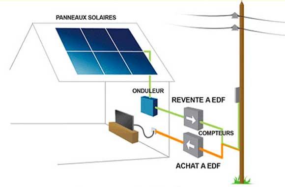 revente électricité solaire photovoltaïque